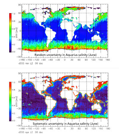 Random and systematic uncertainties in Aquarius salinity