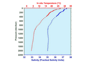 Temperature and salinity profiles in the SPURS region