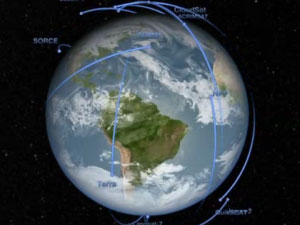 Satellites circling Earth