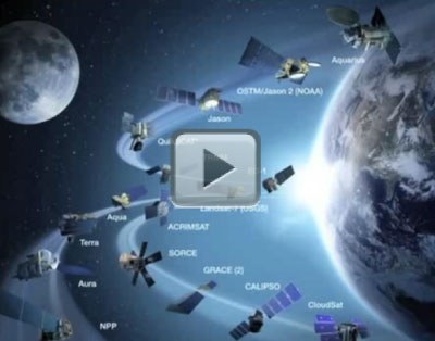 Satellites currently observing Earth systems